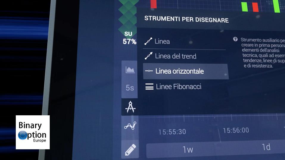 IQOPTION 4.0 NUOVI STRUMENTI DI DISEGNO PROFESSIONALI