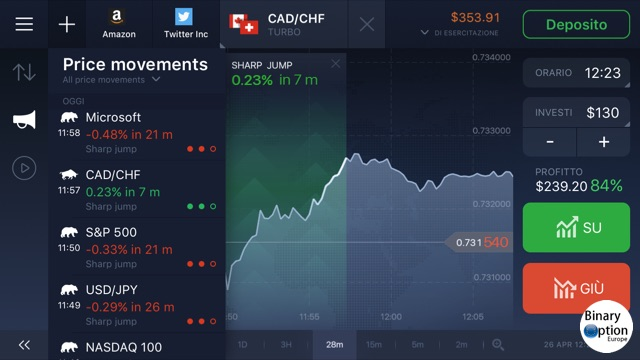 movimenti di trend app iq option