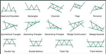 tecnica trading opzioni binarie