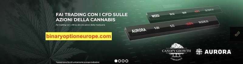 Investire nella Cannabis legale con i CFD di 24option: opportunità con alti rendimenti