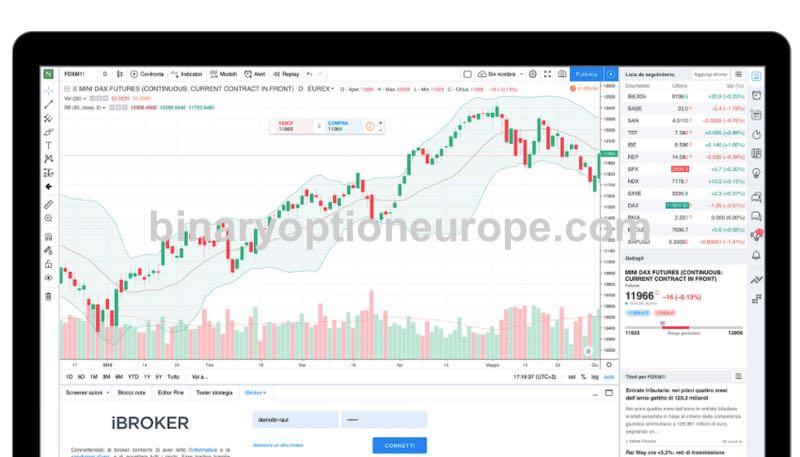 ibroker piattaforma di trading come funziona
