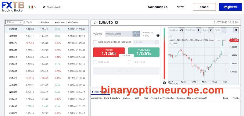 forextb demo piattaforma