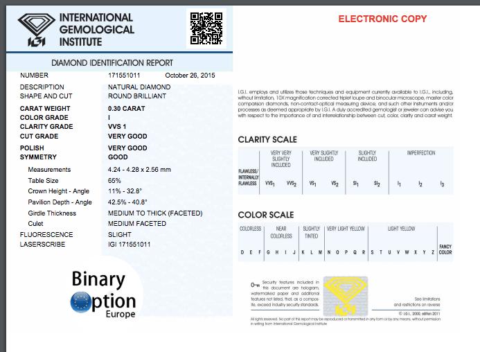 certificato autenticità diamanti IGI