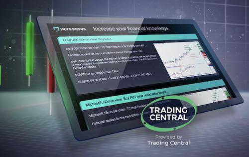 servizio segnali whatsapp trade the aud opzioni binarie
