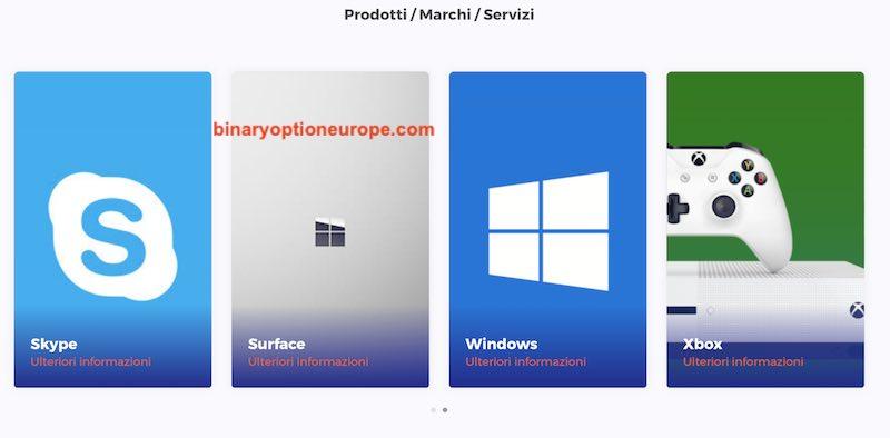 prodotti microsoft azioni come comprare in borsa