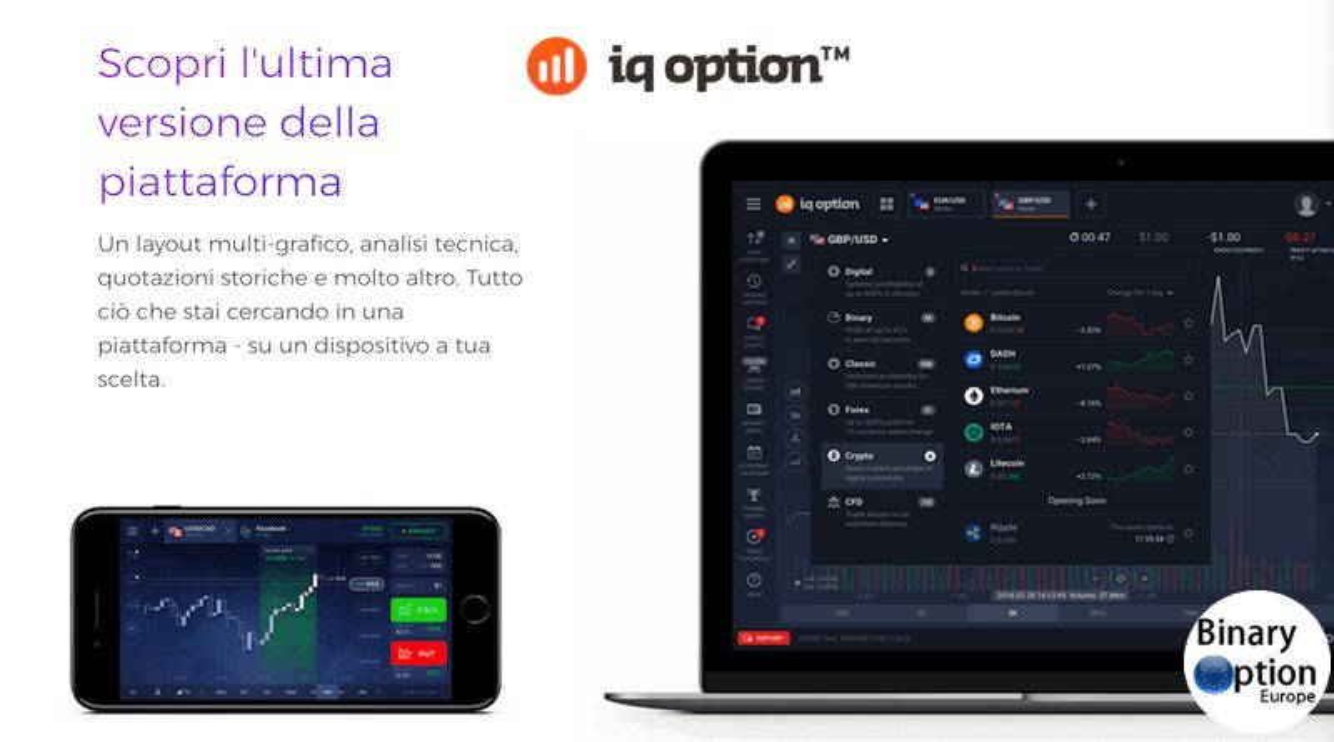 IQ Option recensioni opinioni italiani 2020 forum