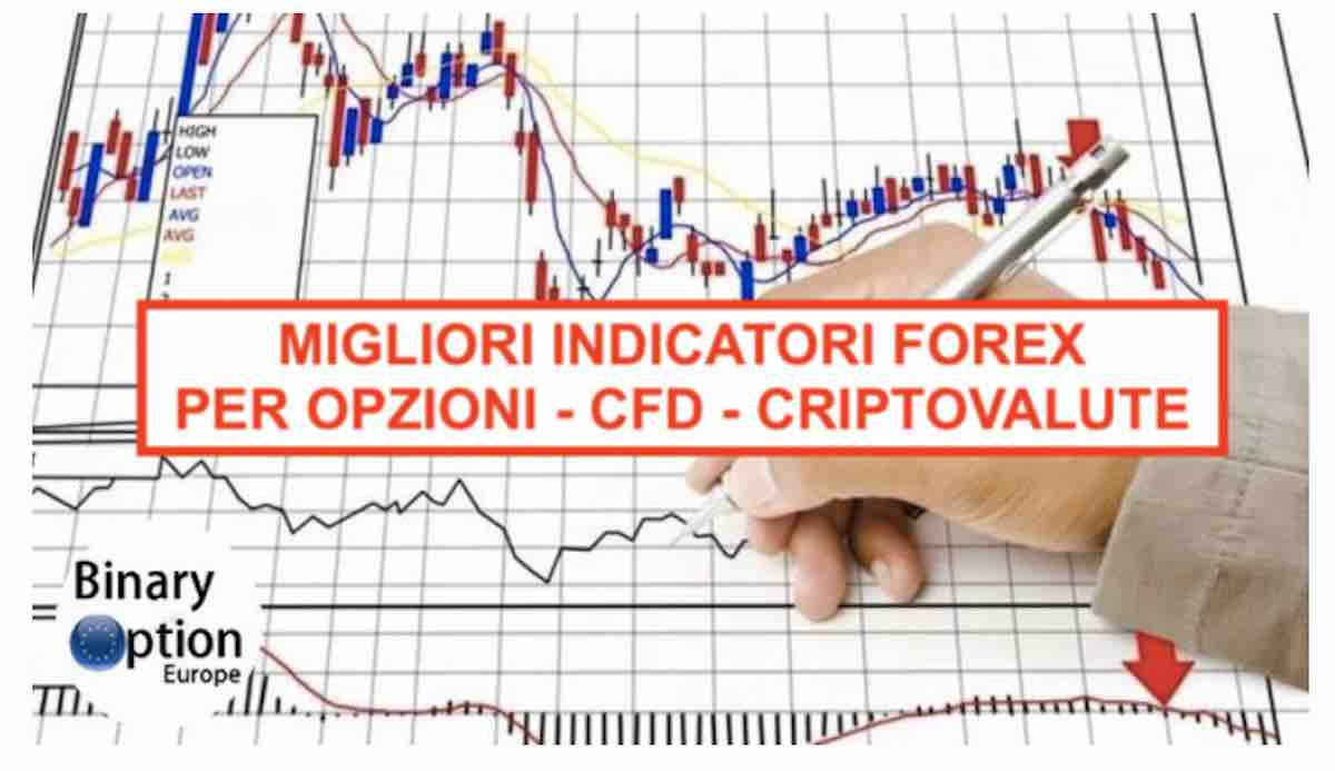 migliori indicatori forex per opzioni forex criptovalute