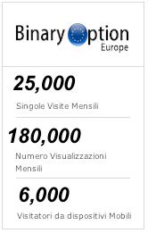 visite binaryoptioneurope.com trading forex opzioni binarie