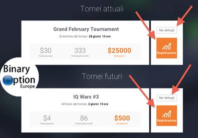 Torneo IQOption demo gratis e a pagamento opizioni binarie