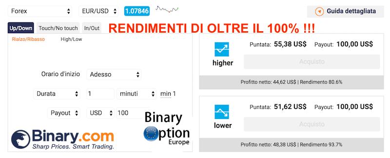 binary.com remdimenti