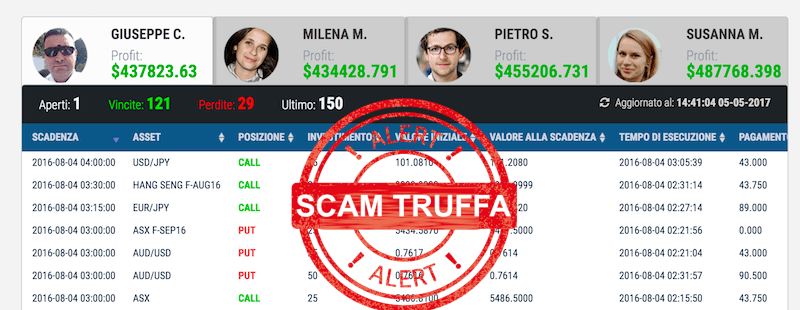 False foto 1k daily profit