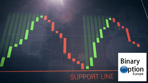 Linea di Supporto di trading IQ OPTION