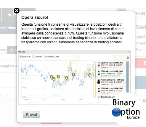 topoption trading sociale