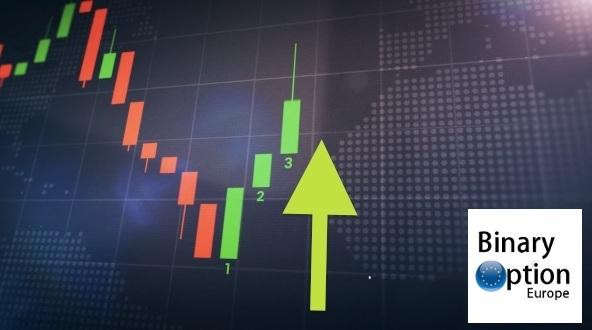 iq option rottura del trend o inversione del trend con le opzioni binarie