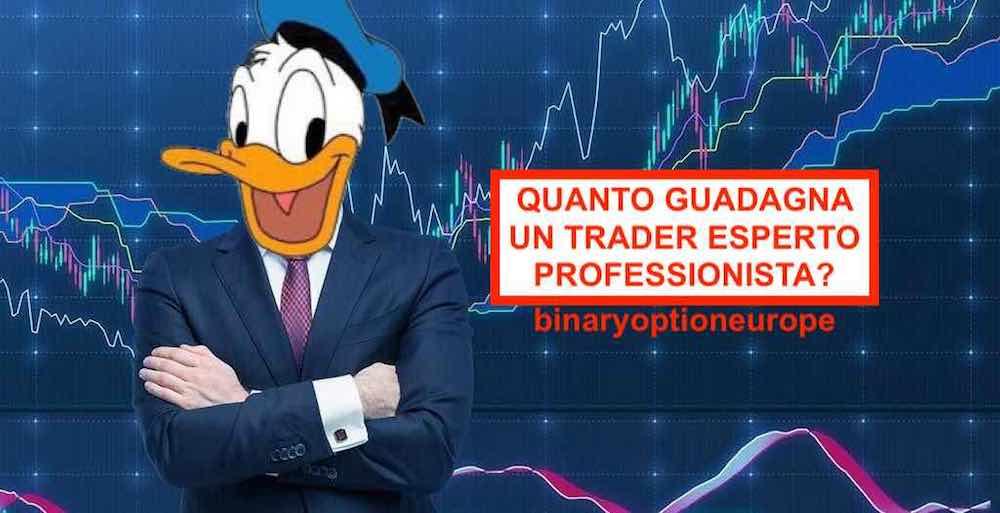 Trading Forex & Borsa