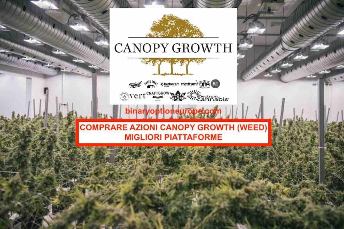 Canopy Growth Corporation (CGC)