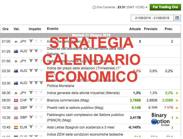 strategia calendario economico opzioni binarie