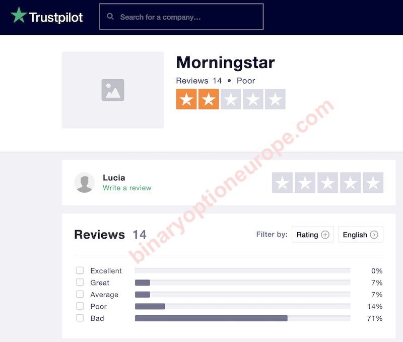 morningstar trustpilot
