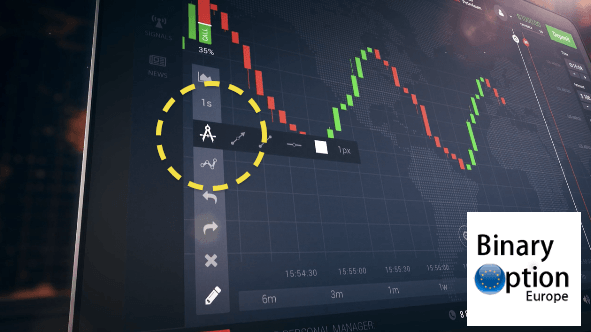 iq option come disegnare le linee di supporto e resistenze
