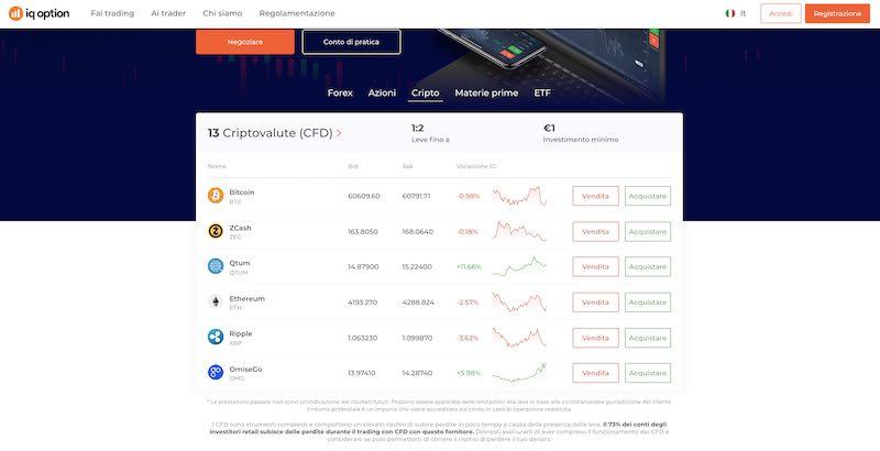 miglior piattaforma per il criptocurtenza del trading del giorno