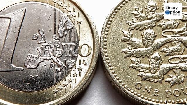cambio Forex sterlina dollaro gbp/usd in tempo reale opzioni cfd
