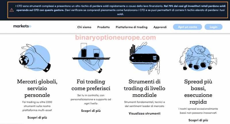 markets.com homepage broker forex