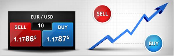 spread broker forex trading online