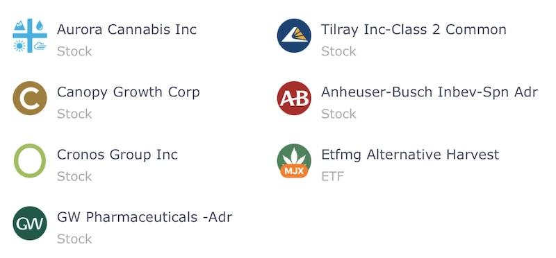 azioni canadesi cannabis etf