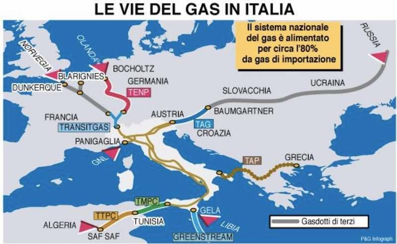 trasporto gas naturale europa