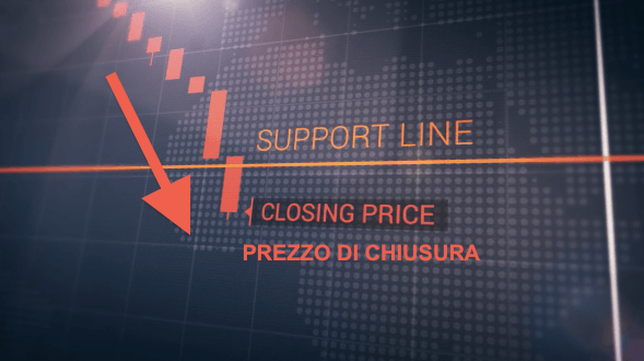 rotura linea di supporto iq option trading CFD Forex e Criptovalute