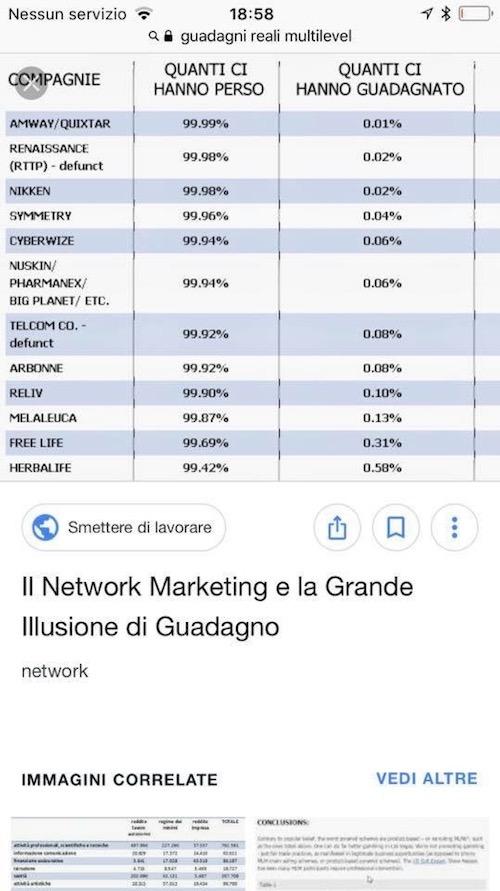 network marketing funzionano? le percentuali di successo sono pari allo 0,02%