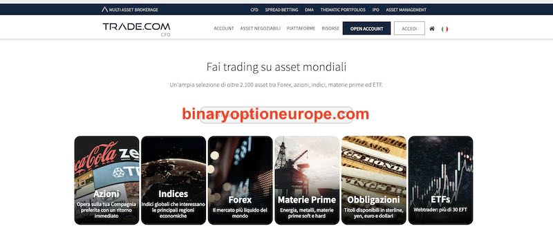 trade.com fibonacci trading come funziona metatrader gratis