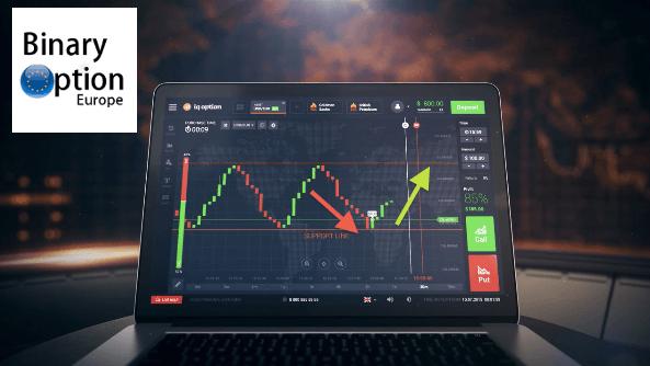 operazione di rimbalzo iq option trading CFD Forex e Criptovalute linea di supporto