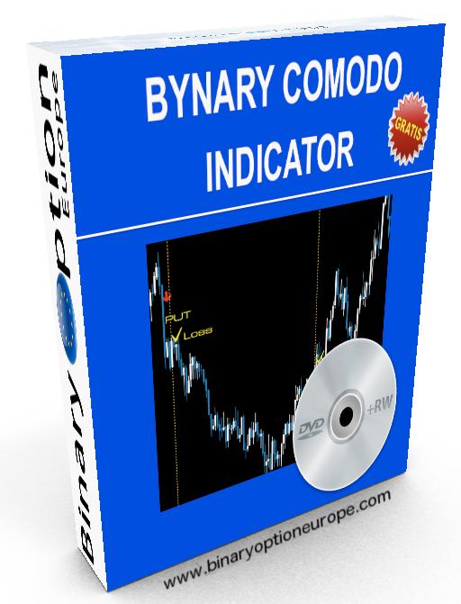 I 3 Migliori Indicatori Forex per il Day Trading