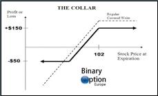 collar opzioni binarie