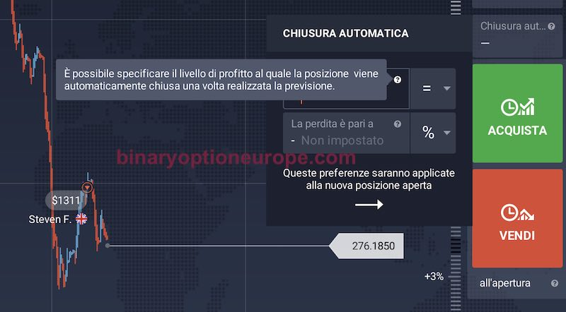 take profit iq option spiegato con parole semplici