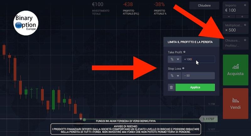 Forex stop loss take profit