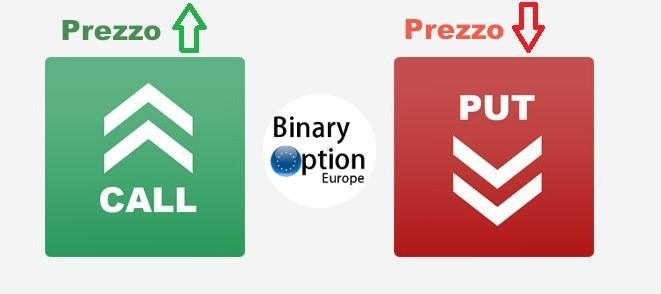 opzioni binarie truffa o no come funzionano