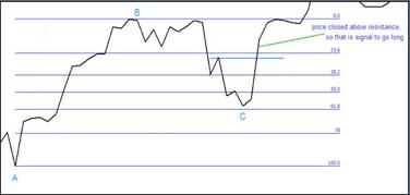 Fibonacci seconda opzione