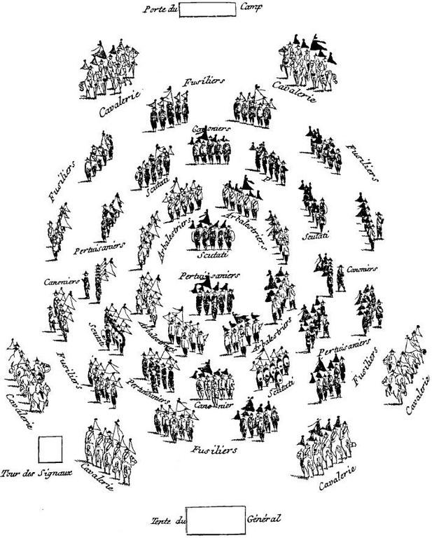 Sons redoublés de trompette, étendards des cinq couleurs, et coup de canon annoncent un grand cri des cavaliers qui défilent vers la tente du général, et s'y croisent ; de même, grand cri des autres corps qui prennent la forme des fleurs de Mei-hoa.