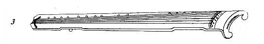 Kin. Adrien de La Fage (1801-1862) : Musique des Chinois, livre I d'Histoire générale de la musique et de la danse. — Comptoir des imprimeurs-unis, Paris, 1844, tome premier, pages 1-400. — et Atlas (partitions et planches) : Forni, Bologna, 1971.