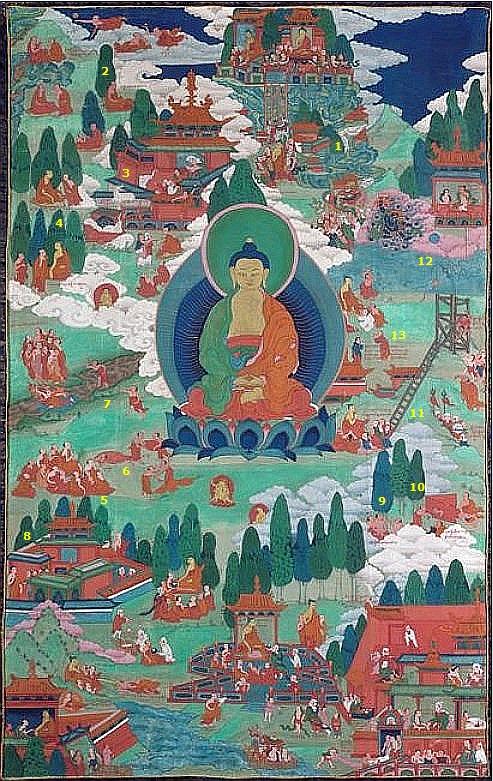 Joseph Hackin (1886-1941) : Mythologie du lamaïsme (Tibet) — Mythologie asiatique illustrée, Librairie de France, Paris, 1928. Scènes de la vie du Bouddha. Devadatta.