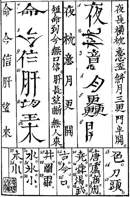 Jean-Pierre ABEL-RÉMUSAT (1788-1832) : Mélanges asiatiques. Choix de morceaux de critique et de mémoires. Librairie orientale de Dondey-Dupré père et fils, Paris 1825. Deux tomes, 456 et 428 pages.