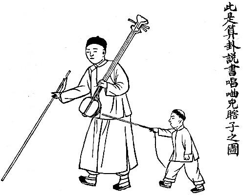 Aveugles. Jean Bouchot (1886-1932) : Scènes de la vie des hutungs. Croquis des mœurs pékinoises
