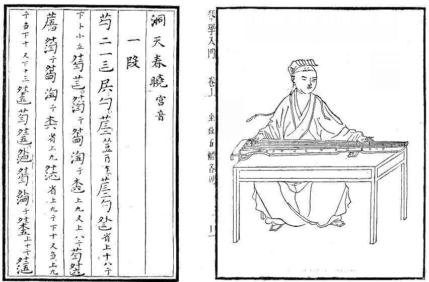 Le k'în, 3. Louis Laloy (1874-1944) : La musique chinoise.  Collection 'Les musiciens célèbres', Henri Laurens, éditeur, Paris, 1903, 128 pages.