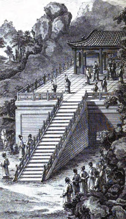 Le Ling-yang-tai ou Observatoire nouvellement construit