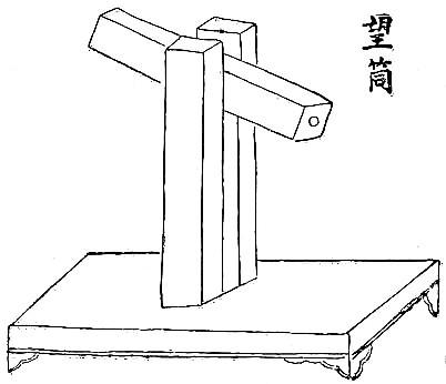 Tube de visée d'architecte. Henri MASPERO (1883-1945) : Les instruments astronomiques des Chinois au temps des Han Mélanges chinois et bouddhiques, tome VI, Bruges, 1939, pages 187-356.