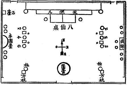 Pl. 28a. Simon KIONG : Quelques mots sur la politesse chinoise Variétés sinologiques n° 25, Mission catholique, T'ou-sé-wé, Chang-hai, 1906.
