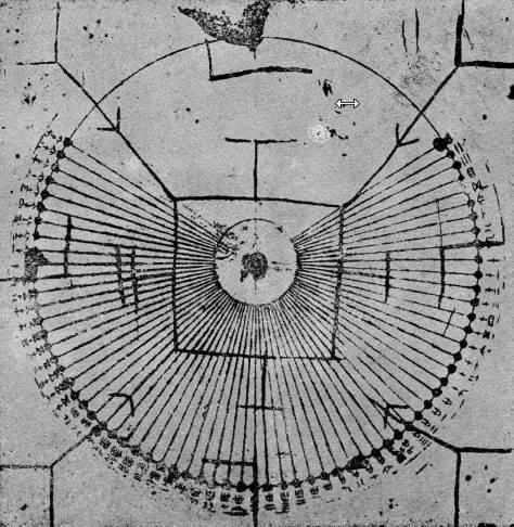Cadran solaire des Han. Henri MASPERO (1883-1945) : Les instruments astronomiques des Chinois au temps des Han Mélanges chinois et bouddhiques, tome VI, Bruges, 1939, pages 187-356.
