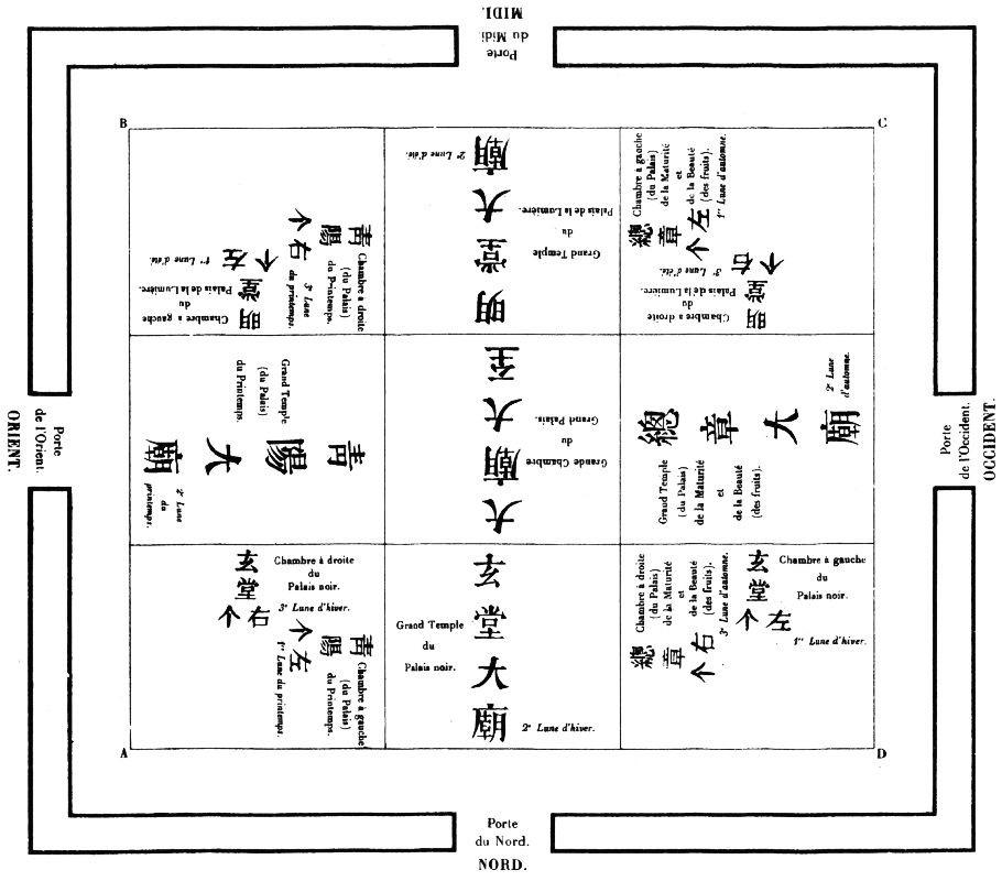 Le Ming-thang, ou palais de la lumière